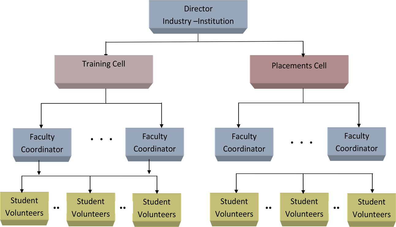 TPC structure